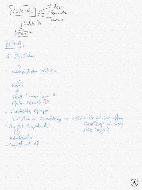 Handschriftliche Notizen am iPad